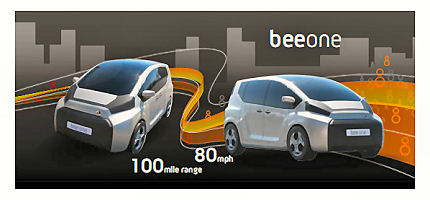 Bee Electric Cars BeeOne